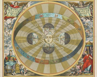 Andreas Cellarius, Copernican System, Harmonia Macrocosmica, Cellarius Andreas, Astronomy Wall Art, Astronomy Art, Astrology Map, Zodiac Art