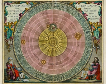Star Map, Copernicus Map, Star Atlas, Atlas Copernicus, Copernicus Atlas, Atlas Map, Atlas Star, Andreas Cellarius, Harmonia Macrocosmica