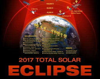 "2017 Total Solar Eclipse Infographic Print, 8"" x 15"", 16"" x 30"", or 32"" x 60"" On Fine Art Paper or Museum Quality Canvas, Gallery Wraps Also"