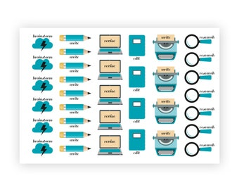 Writer stickers set, writing sticker, work stickers, planner stickers, research edit revise brainstorm typewriter bloger stickers