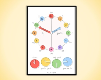 Telling the Time - Clock Print for Playroom, Educational Gift