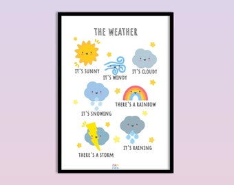 Weather Print for Playroom for Children, A5 size, Educational Gift
