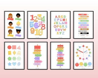 Educational Prints
