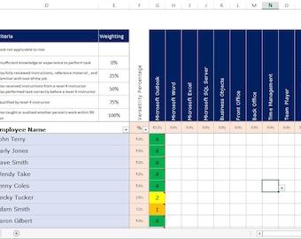Excel-Berechnungsverlust von Pesos