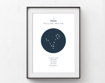 Pisces Zodiac Constellation Printable