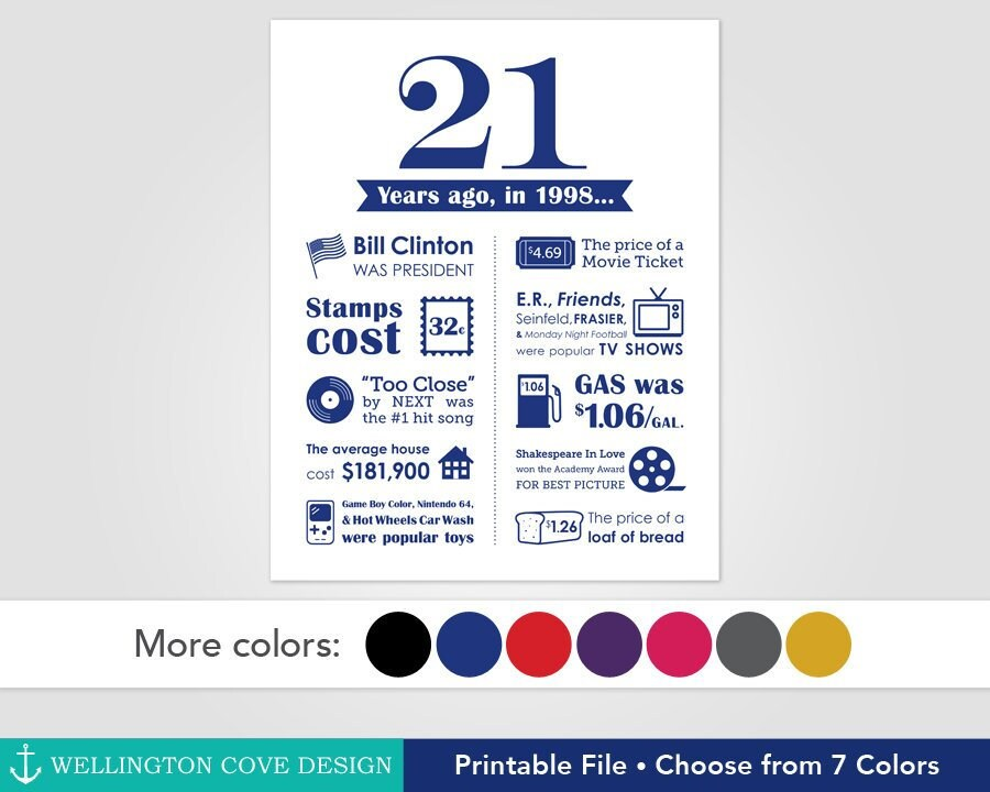 Printable 21st Birthday Sign • 21 Years Ago 1998 Fun Facts • 21st  Anniversary Poster Party Decor • Download Downloadable Decorations Trivia