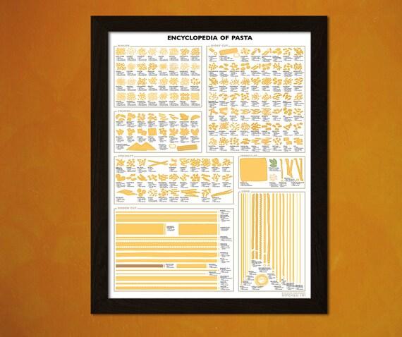 Nudeln Poster Jahrgang Essen Poster Retro Küche Dekor Küche | Etsy