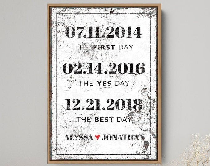 Farmhouse Milestone Dates Canvas Sign, Rustic Special Date Large Print, Established Year, Anniversary Gift Idea for Husband, Valentine's Day