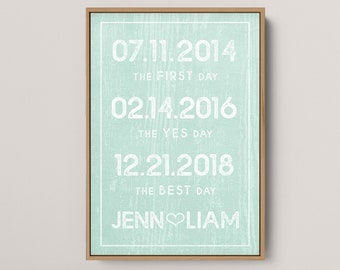 Mint Green Milestone Dates Canvas Sign, Modern Farmhouse Special  Date Print, Large Canvas Sign Distressed, Valentine's Day Gift for Wife