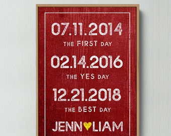 Valentine's Day Gift for Wife, Red Canvas Sign,  Rustic Farmhouse Special Dates Large Print, Red and White Milestone Date Wall Art Print