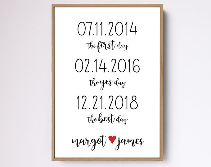 Minimalist Black and White Calligraphy Dates Canvas Sign, Milestone Print, Framed Paper Anniversary Gift Idea for Husband, Valentine's Day