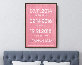 Valentine's Day Gift for Her, Pink Canvas Sign,  Modern Farmhouse Special Dates Large Print, Distressed Pink and White Milestone Date Art