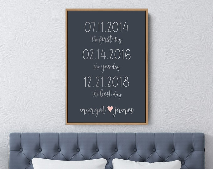 Silver and Gray Dates Canvas Sign, Neutral Milestone Print Wall Art, Framed Paper Anniversary Gift Idea for Husband, Valentine's Day