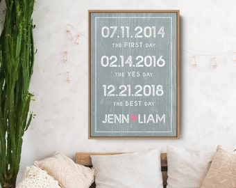 Rustic Gray Farmhouse Canvas Print, Vintage Special Dates Sign, Gray and White Milestone Date Art, Neutral Valentine's Day Gift for Husband