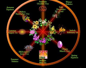 Psychic Tarot Reading 3  6  or 12 Months Ahead Psychic Reading Accurate Predictions 24 Hours PDF by Personal Email