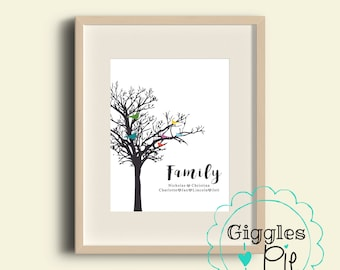 FAMILY TREE ART- Personalized family digital print - Family Established sign