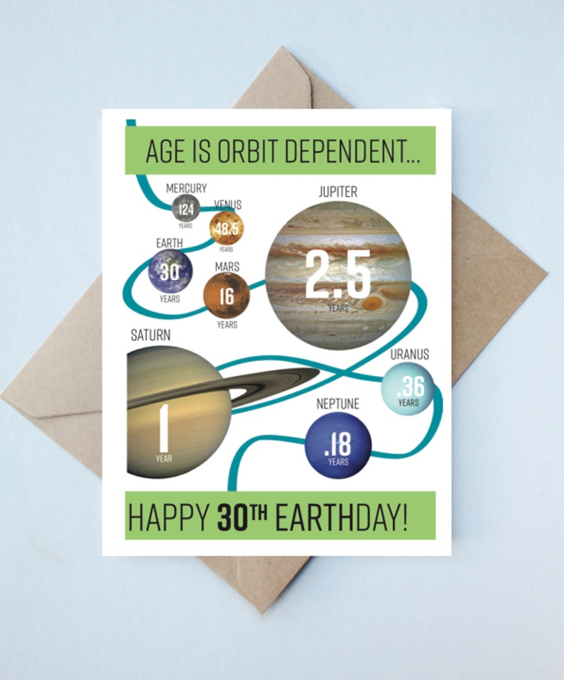 Customizable Planet Birthday Card Science Engineer Funny