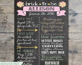 bridal shower chalkboard sign custom bridal shower poster bridal shower keepsake bridal shower decor pink mint gold digital file