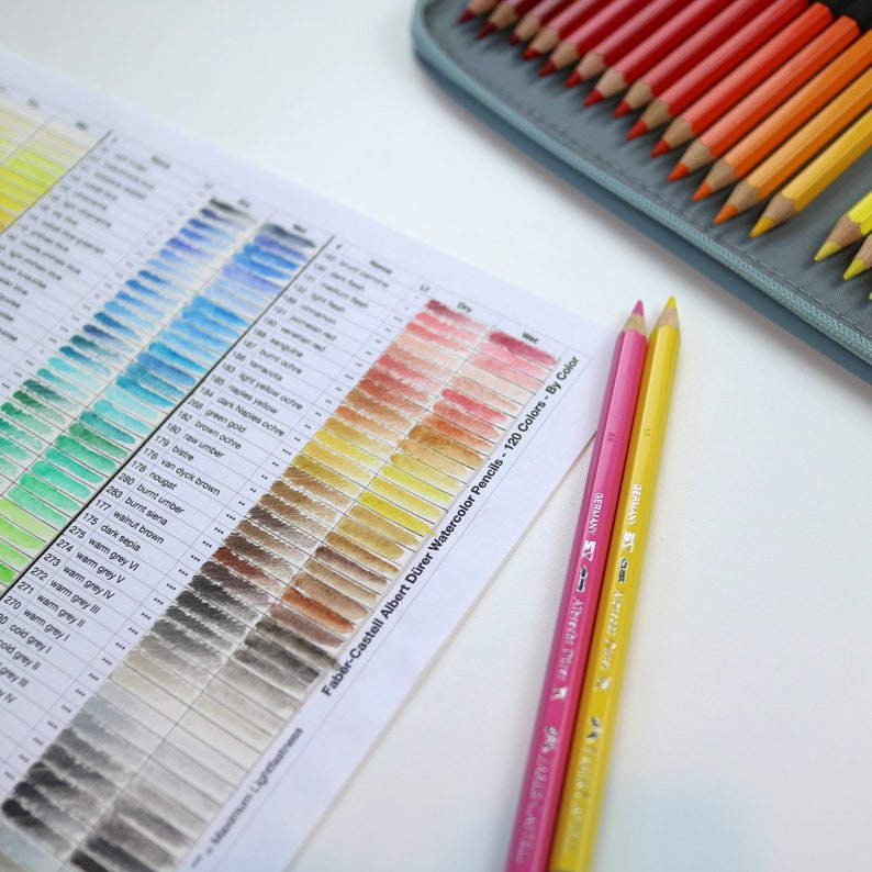 a4 size blank reference chart for fabercastell albrecht