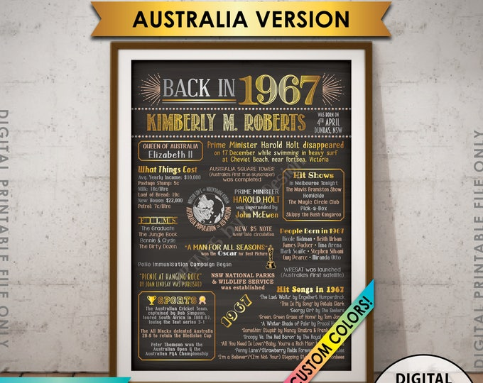 Flashback to 1967 Poster, AUSTRALIA Back in 1967 Flashback Sign Born in 1967 Birthday Party Decor, PRINTABLE A1 Size Poster