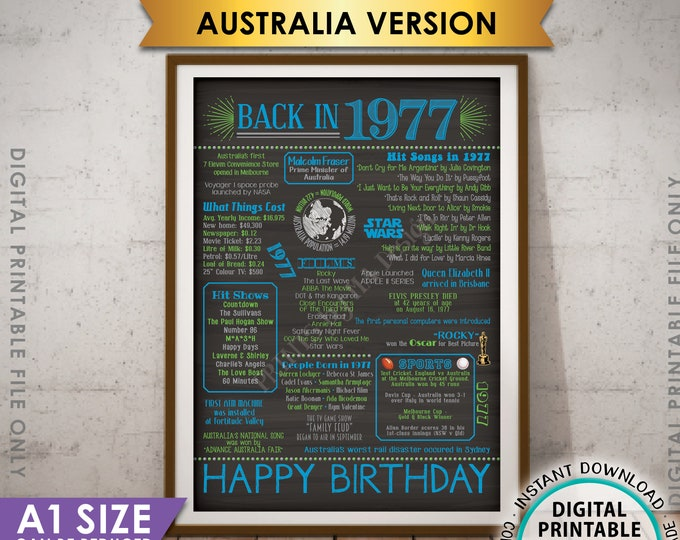 1977 Flashback Poster AUSTRALIA Back in 1977, Born in 1977 Aussie Birthday Party Decor, Blue/Green Chalkboard Style PRINTABLE A1 Size Poster