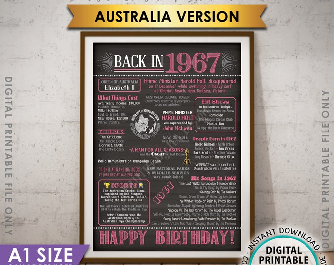 1967 Flashback Poster Back in 1967 in AUSTRALIA, Born in 1967 Aussie Birthday Party Decor, Pink, Chalkboard Style PRINTABLE A1 Size Poster