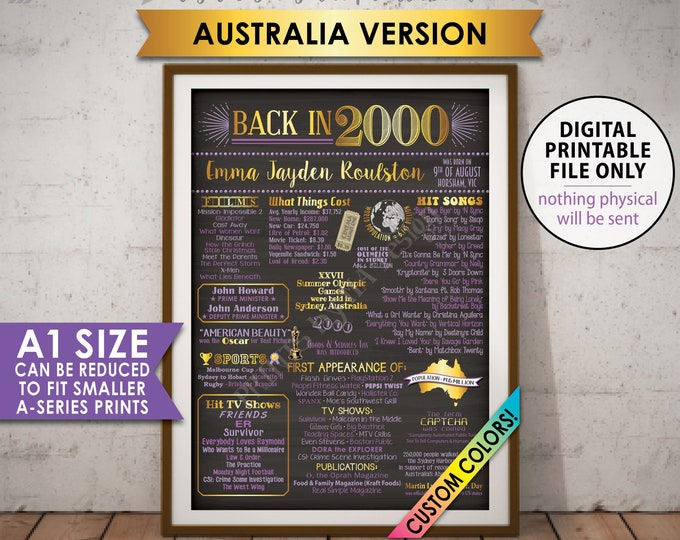 2000 Birthday Flashback Poster, Back in 2000 in AUSTRALIA Birthday Decorations, 2000 B-day Gift, Custom PRINTABLE A1 Sign