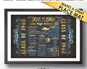 "Reunion Placemats, Class of Place Mat, Flashback Reunion Decorations, Reunions, Add-on for a PRINTABLE 12x18"" Chalkboard Style Digital File"