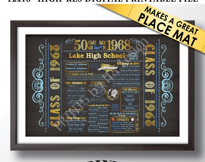 """Reunion Placemats, Class of Place Mat, Flashback Reunion Decorations, Reunions, Add-on for a PRINTABLE 12x18"""" Chalkboard Style Digital File"""