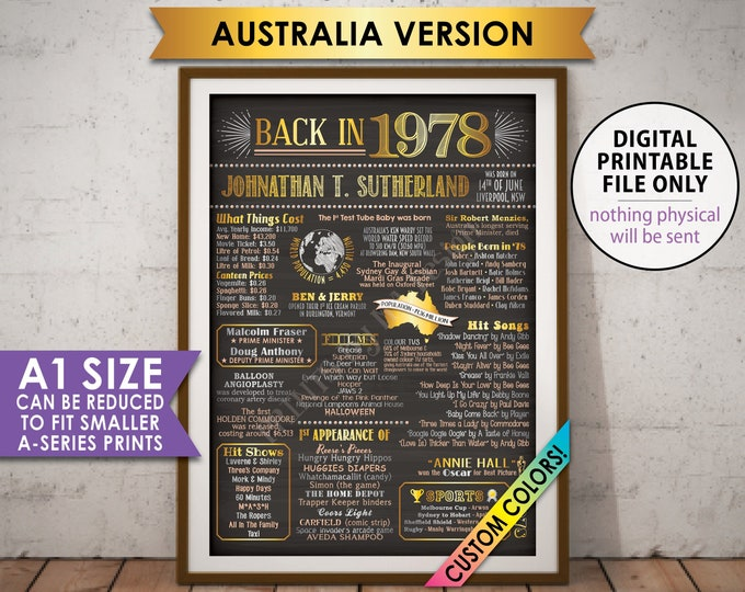 1978 Birthday Flashback Poster, AUSTRALIA 78, Remember 1978 B-day Party Poster, Custom PRINTABLE A1 size Back in 1978 Sign