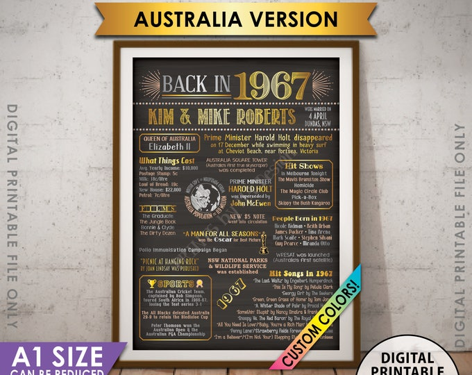1967 Anniversary AUSTRALIA Back in 1967 Flashback to 1967 Poster, Wedding Anniversary Party Decor, Chalkboard Style PRINTABLE A1 Size Poster