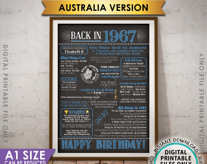 1967 Flashback Poster Back in 1967 in AUSTRALIA, Born in 1967 Aussie Birthday Party Decor, Blue, PRINTABLE A1 Size Poster