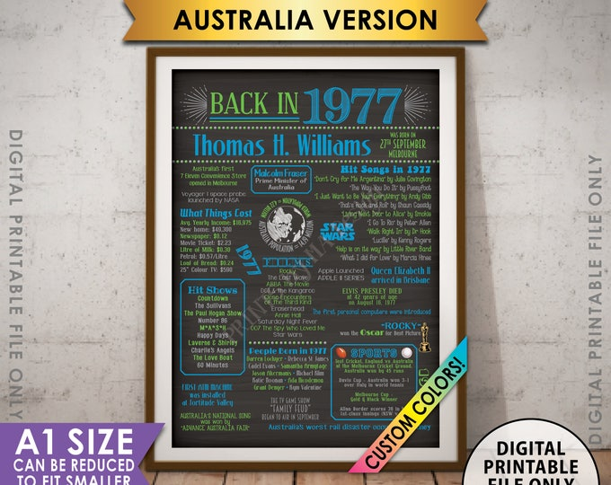 Flashback to 1977 Poster, AUSTRALIA Back in 1977 Flashback Sign Born in 1977 Birthday Party Decor, PRINTABLE A1 Size Poster