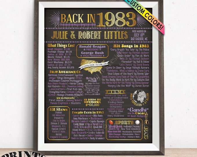 "1983 Anniversary Gift, Back in 1983 Poster, Flashback to 83 Anniversary Party Decoration, Custom PRINTABLE 16x20"" Sign"