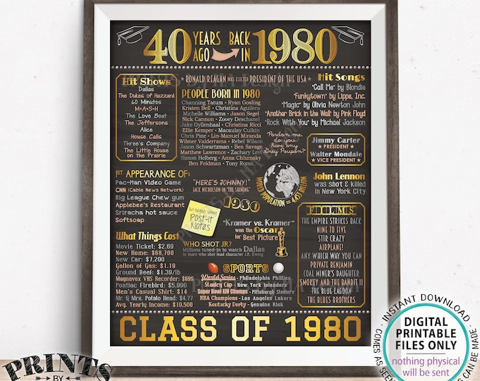"40th Class Reunion Poster Board, Class of 1980 Flashback, PRINTABLE 16x20"" Flashback Back in 1980 Sign, Graduated 40 Years Ago <ID>"