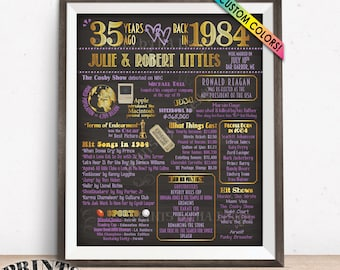 """35th Anniversary Poster, Flashback to 1984 Anniversary Party Decor, Married in 1984, Custom PRINTABLE 16x20"""" 1984 Sign"""