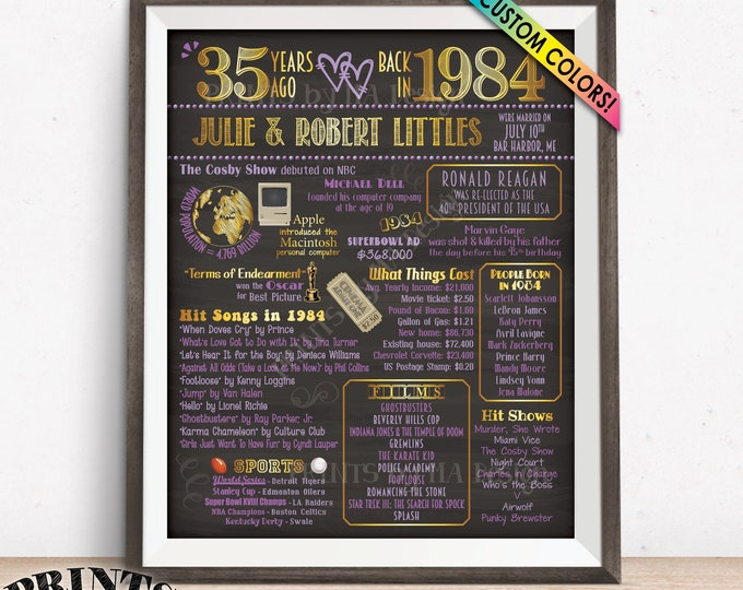 "35th Anniversary Poster, Flashback to 1984 Anniversary Party Decor, Married in 1984, Custom PRINTABLE 16x20"" 1984 Sign"