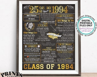 "Class of 1994 Reunion, Flashback to 1994 Poster, Back in 1994 Graduating Class Decoration, PRINTABLE 16x20"" Sign <ID>"