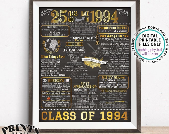 """Class of 1994 Reunion, Flashback to 1994 Poster, Back in 1994 Graduating Class Decoration, PRINTABLE 16x20"""" Sign <ID>"""