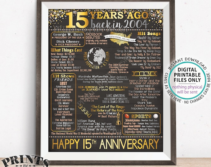 """Back in 2004 Sign, 15th Anniversary Married in 2004 Poster Board, Flashback 15 Years Gift, PRINTABLE 16x20"""" Sign <ID>"""