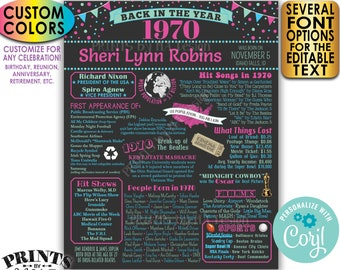 """Back in 1970 Poster, Birthday Anniversary Reunion, Custom PRINTABLE 16x20"""" 1970 Flashback Sign <Edit Yourself with Corjl>"""