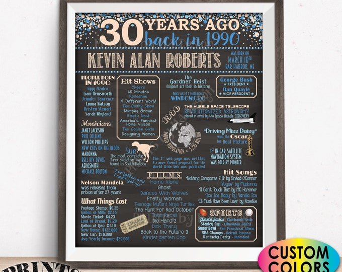 "30th Birthday Poster Board, Born in 1990 Flashback 30 Years Ago B-day Gift, Custom PRINTABLE 16x20"" Back in 1990 Sign"
