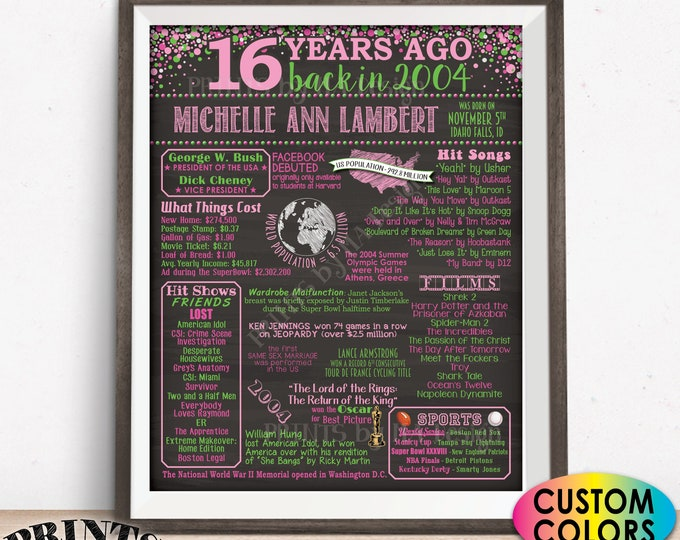 "16th Birthday Poster Board, Back in 2004 Flashback 16 Years Ago B-day Gift, Custom PRINTABLE 16x20"" Sign, Sweet Sixteen Bday Decor"
