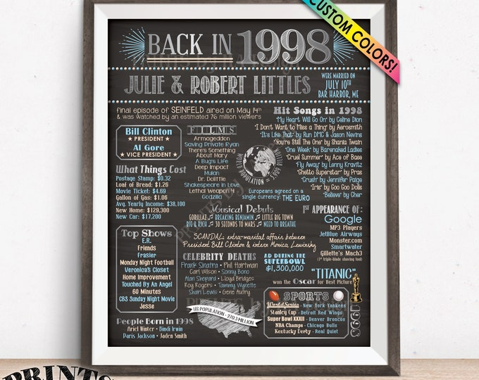 "Anniversary Gift, Back in 1998 Poster, Flashback to 1998 Anniversary Party Decorations, Custom PRINTABLE 16x20"" Sign"