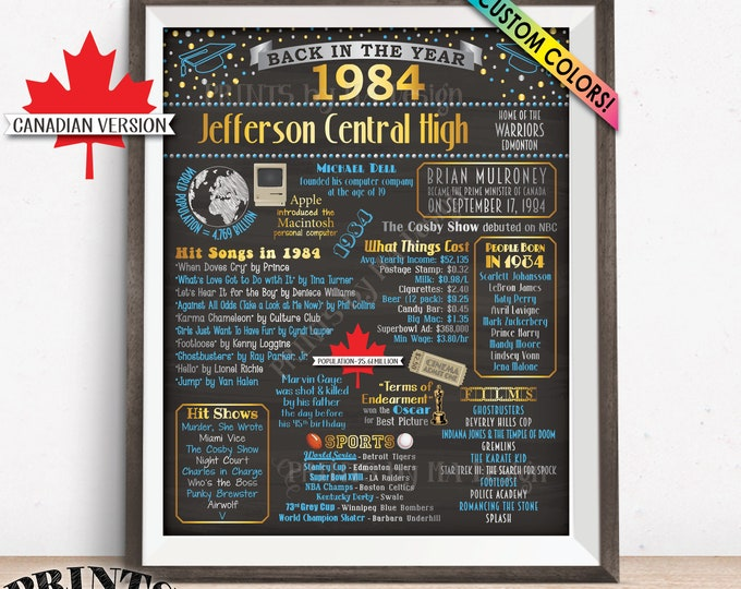 """Back in 1984 Poster Board, Class of 1984 Reunion Decoration, Canada Flashback to 1984 Graduation, Custom Canaidan PRINTABLE 16x20"""" Sign"""