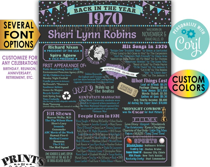 "Back in 1970 Poster, Birthday Anniversary Reunion, Custom PRINTABLE 16x20"" 1970 Flashback Sign <Edit Yourself with Corjl>"