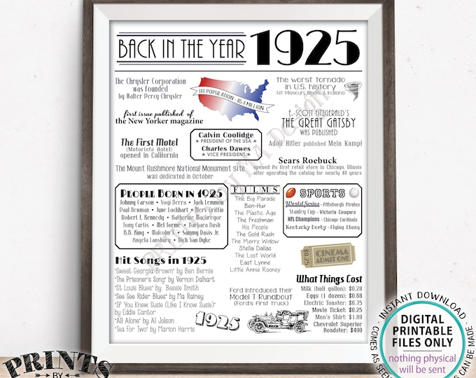 "Back in the Year 1925 Poster Board, Flashback to 1925 USA History from 1925, Remember 1925, PRINTABLE 16x20"" Sign <ID>"