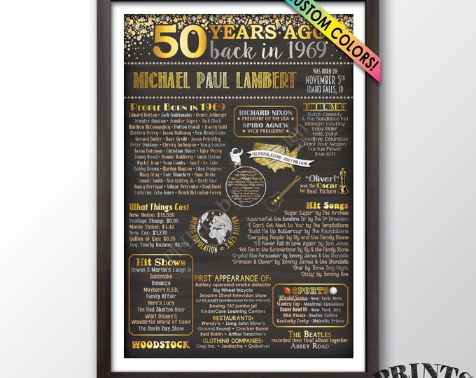 """Back in 1969 Sign, 50th Birthday Born in 1969 Poster Board, Flashback 50 Years Ago B-day Gift, Custom PRINTABLE 24x36"""" Sign"""