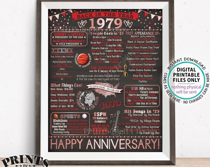 "Back in 1979 Anniversary Poster Board, Flashback to 1979 Decoration, Ruby Anniversary Gift, PRINTABLE 16x20"" Sign<ID>"