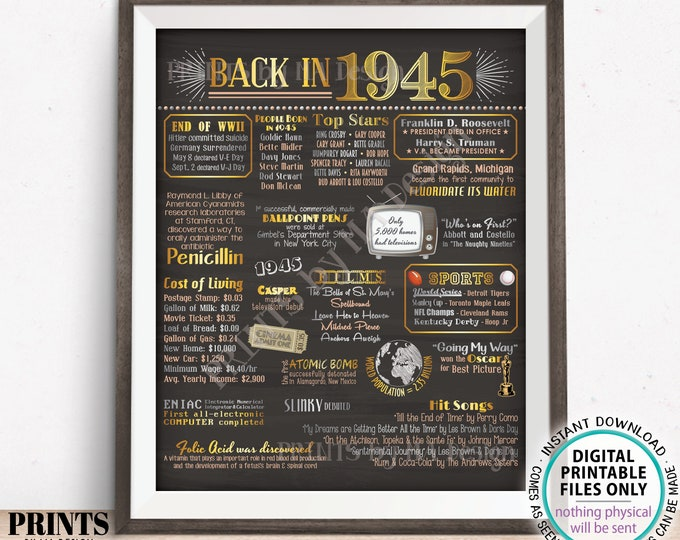 """Back in 1945 Poster Board, Flashback to 1945, Remember 1945, USA History from 1945, PRINTABLE 16x20"""" 1945 Sign <ID>"""